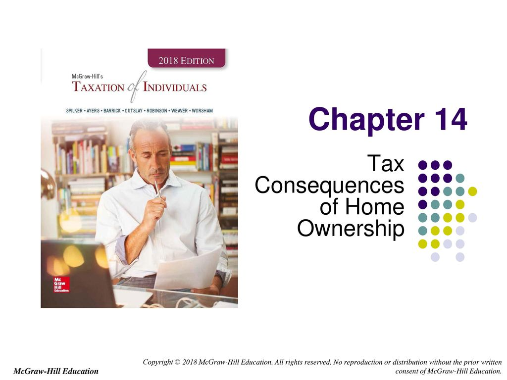 Tax Consequences of Home Ownership