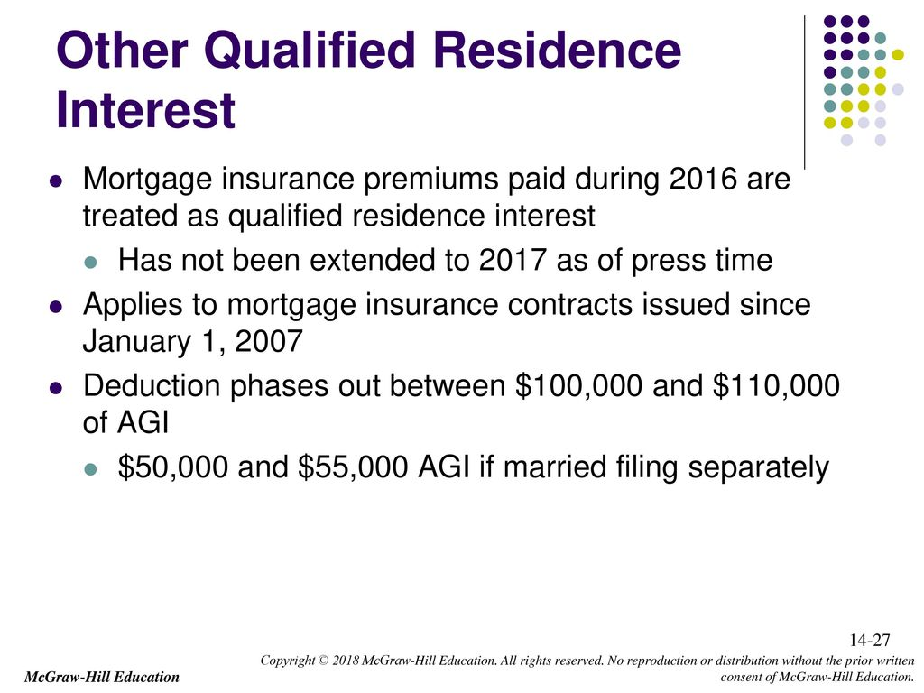 Other Qualified Residence Interest