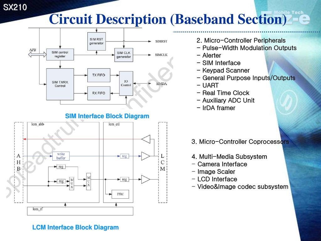 Service Manual Model Gd638 C Ppt Download Other Circuits Gt Keypad Combination Lock Circuit 11 Description