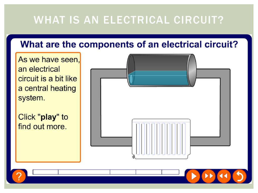 Electricity Unit 4 42 Current Voltage Resistance Circuit Diabrams Diagrams Worksheet Ks3 What Is An Electrical