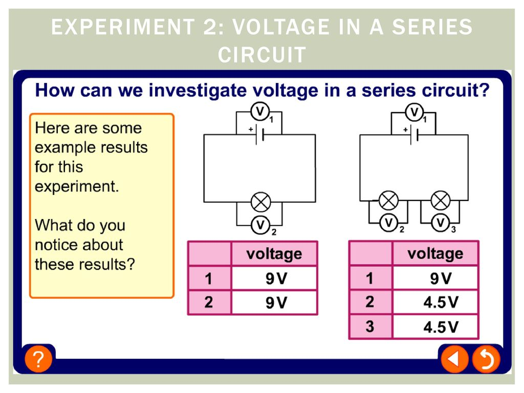 Electricity Unit 4 42 Current Voltage Resistance Circuit Diabrams Series Examples Real Life Added To The 44 Experiment 2 In A