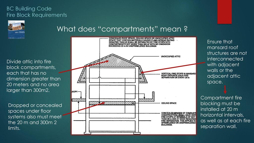 Fire Blocking Requirements For All Buildings Ppt Video Online