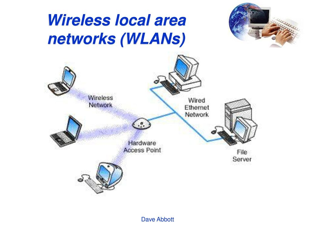 Wireless Networks Dave Abbott Ppt Download Wired Network Diagram Local Area Wlans