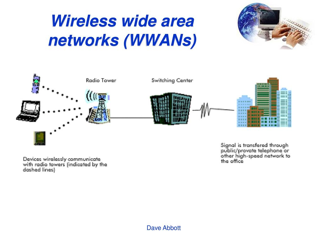 wireless wide area network diagram wiring diagram