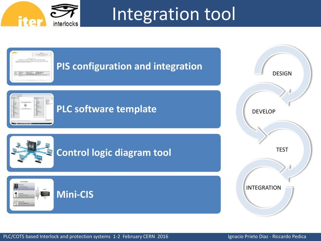 Combining Safety And Conventional Interfaces For Interlock Plcs Logic Diagram 12 Integration