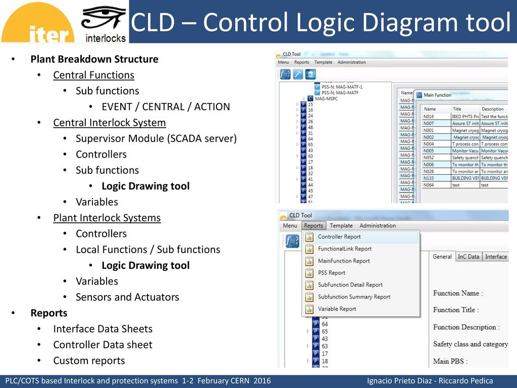 Combining Safety And Conventional Interfaces For Interlock Plcs Logic Diagram Maker Cld Control Tool