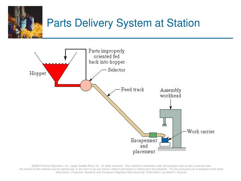 Parts Delivery System at Station