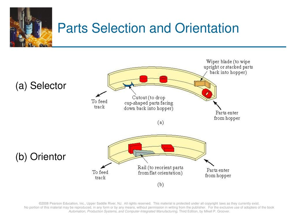Parts Selection and Orientation