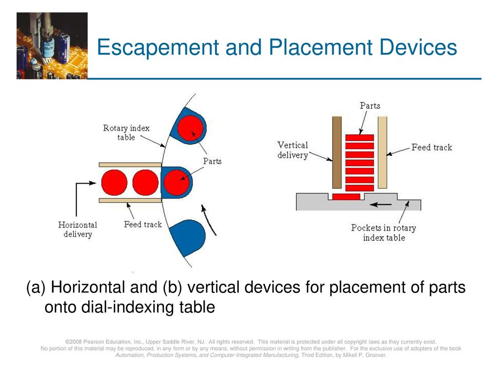 Escapement and Placement Devices