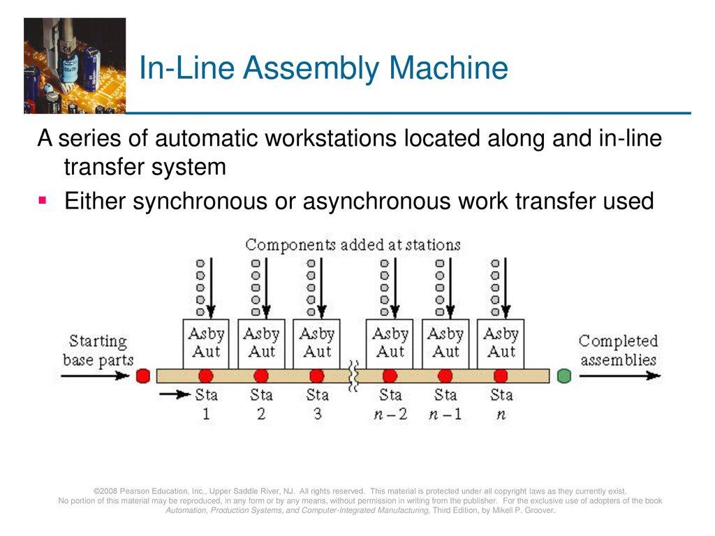 In-Line Assembly Machine