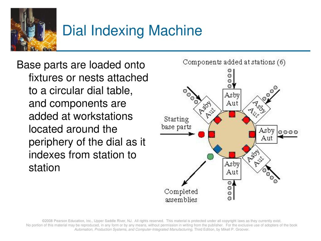 Dial Indexing Machine