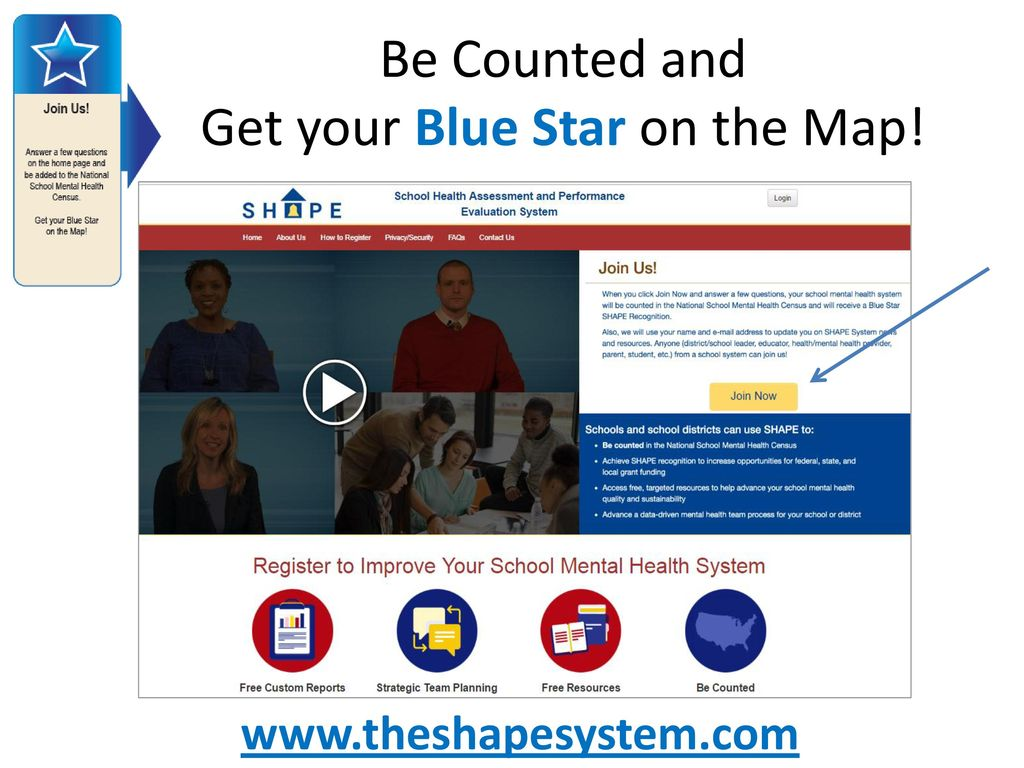 SHAPE your School Mental Health System! - ppt download