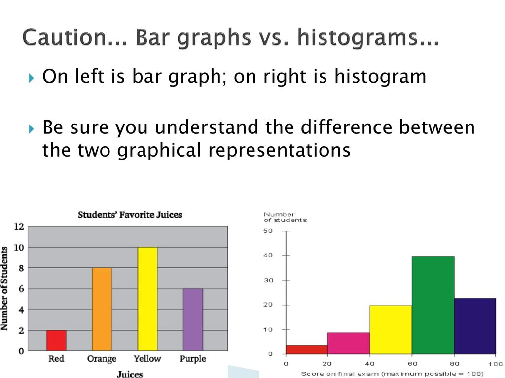 module 7 to 10: summarizing data graphically & numerically - ppt