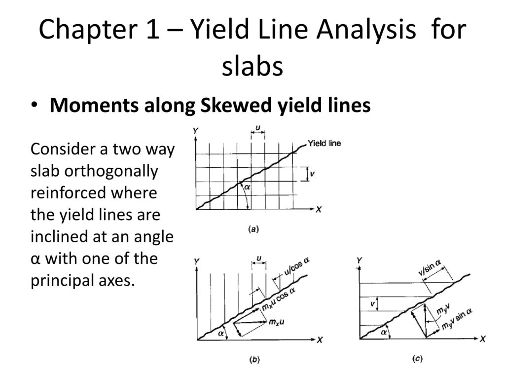 Chapter 1 Yield Line Analysis For Slabs Ppt Video Online Download Bending Moment Diagram Resulting From The Plastic Of A