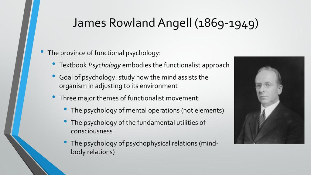 James Rowland Angell