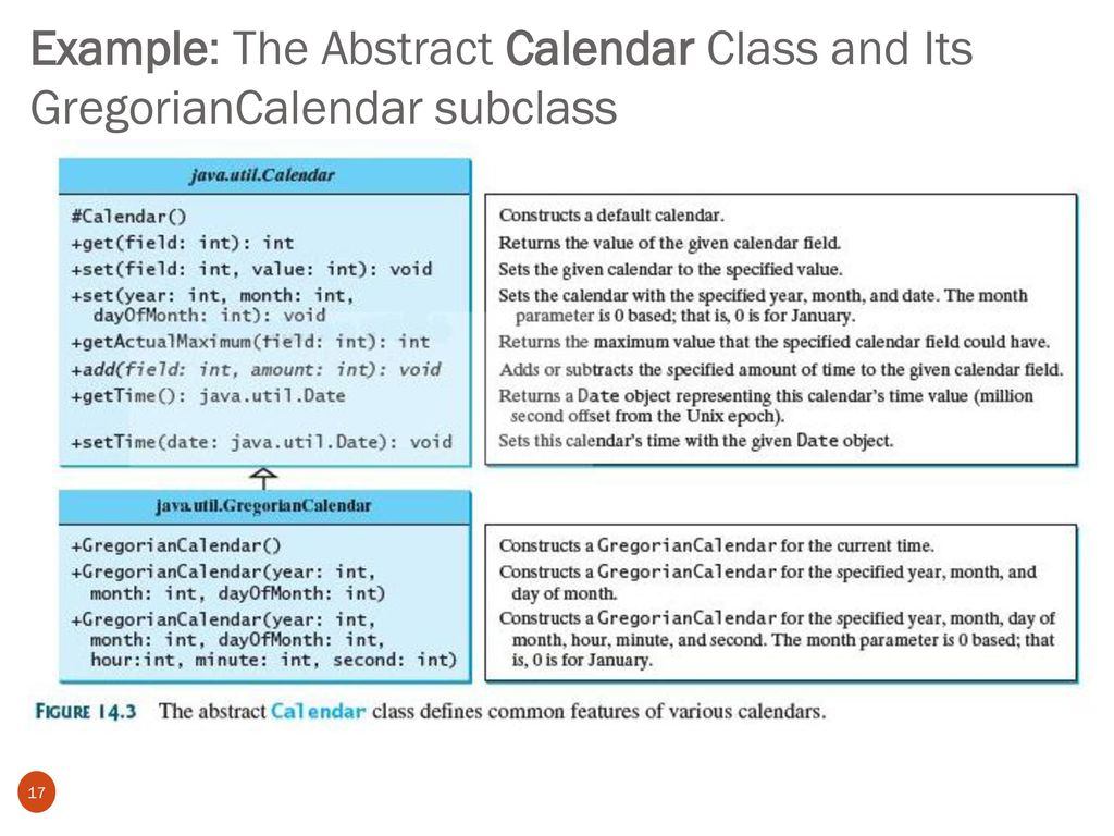 Chapter 15 Abstract Classes and Interfaces - ppt download