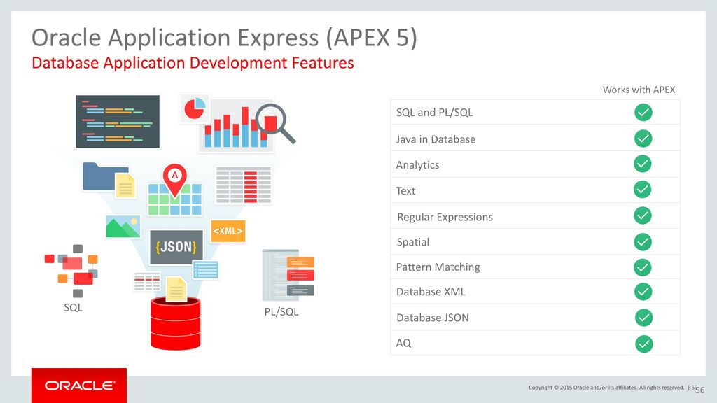 Oracle Application Express ppt download