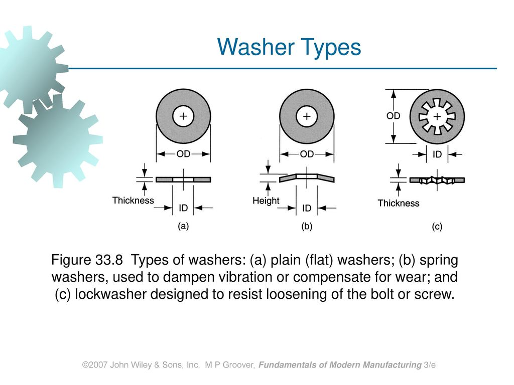 MECHANICAL ASSEMBLY Threaded Fasteners Rivets and Eyelets - ppt download