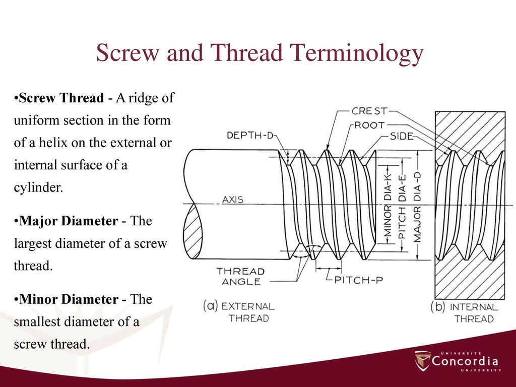 Mechanical Engineering Drawing MECH 211/2 Y - ppt download