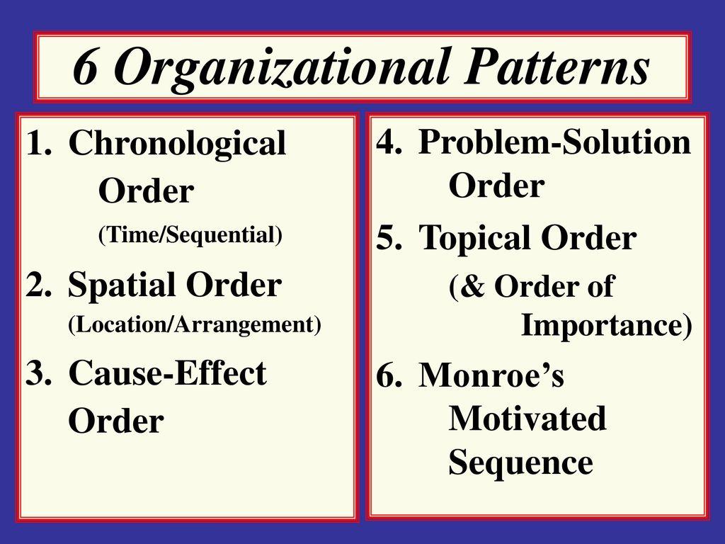 Topical Organizational Pattern Unique Decorating Design