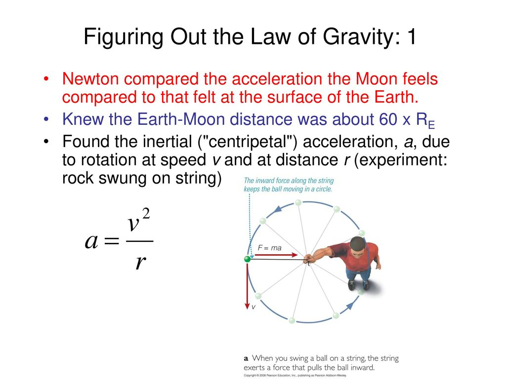 MOTION AND GRAVITY The key LAWS of the key branch of physics