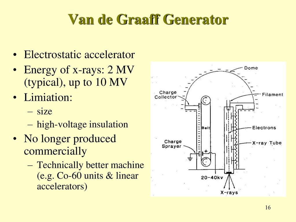 16 Van de Graaff Generator