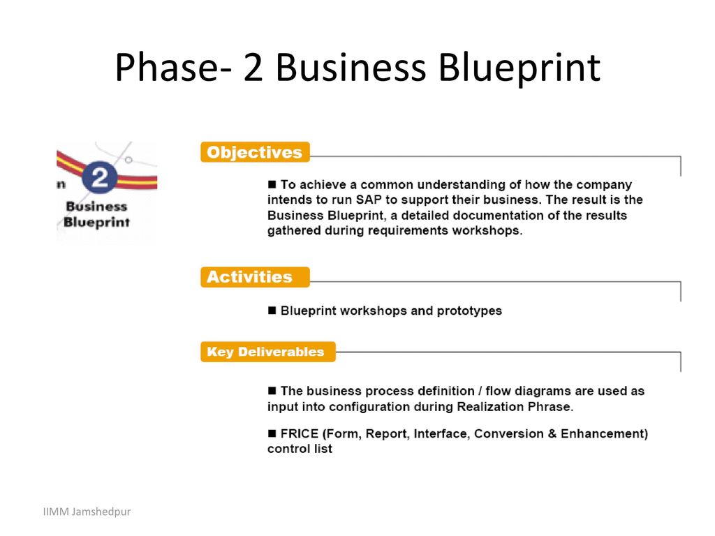 Erp implementation choices indian institute of materials management 10 phase 2 business blueprint malvernweather Image collections