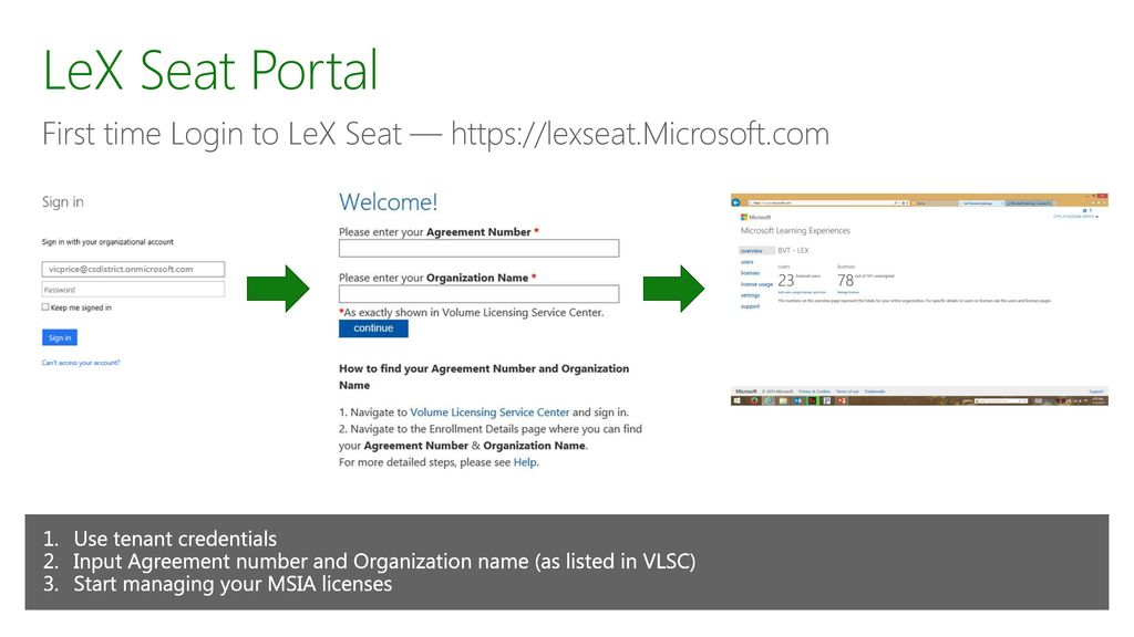 licensing.microsoft.com login