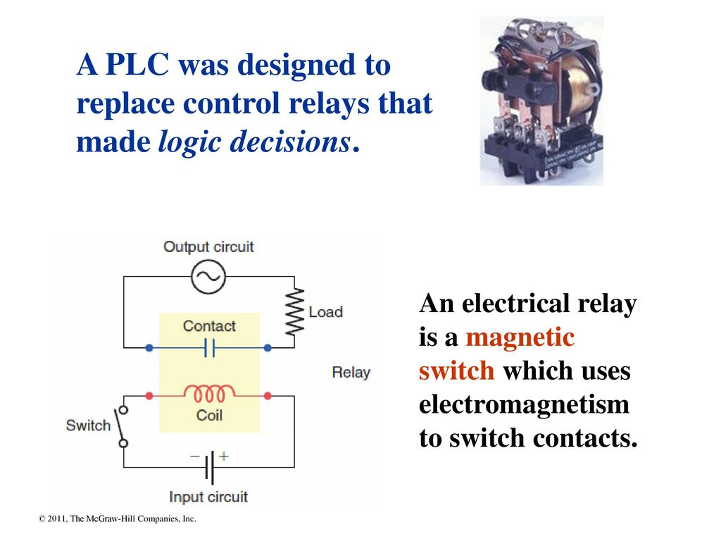 Chapter Ppt Download Electric Relay Uses A Plc Was Designed To Replace Control Relays That Made Logic Decisions