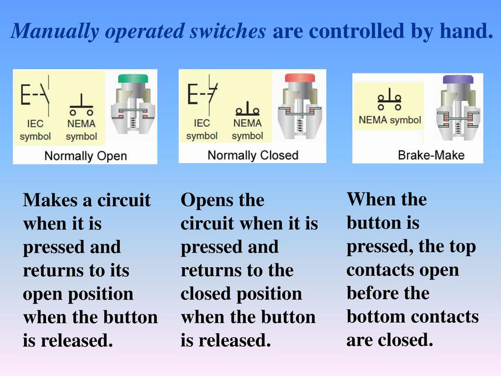 Chapter Ppt Download Circuit Closed Until The Limit Switch Opens Relay Is Manually Operated Switches Are Controlled By Hand