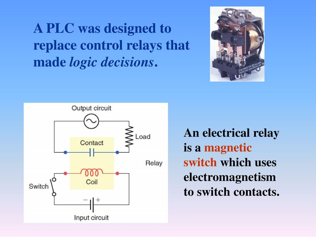 Chapter Ppt Download Reed Switch Controls Operational Amplifier Circuit Diagram A Plc Was Designed To Replace Control Relays That Made Logic Decisions