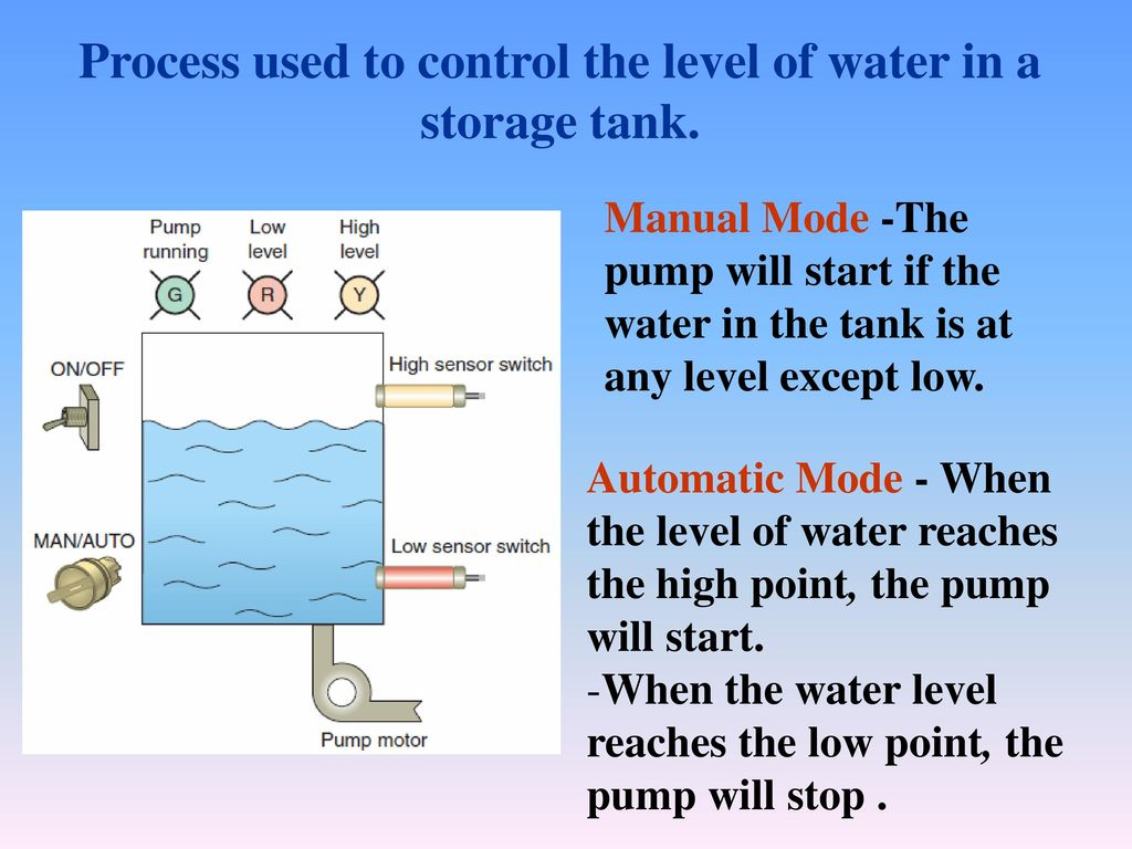 Chapter Ppt Download Water Storage Tanks Along With Float Pump Latching Relay Circuit Process Used To Control The Level Of In A Tank