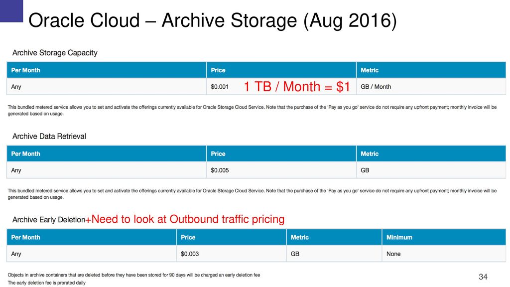 Oracle Database Backup Cloud - ppt download