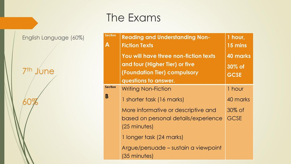 AQA GCSE English Language And English Literature Ppt Download