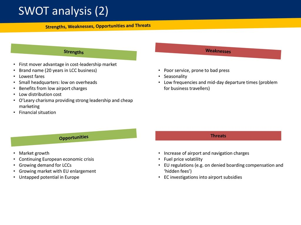 ryanair business strategy analysis