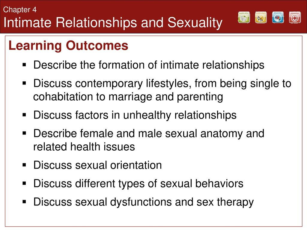 Explain different types of relationships and sexuality