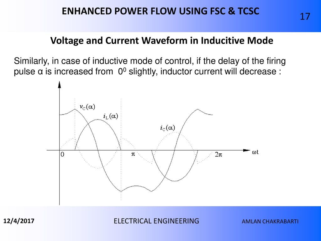 Case Enhance Inter Region Power Transfer In Extra High Voltage Controlled Capacitors And Inductors Current Waveform Inducitive Mode