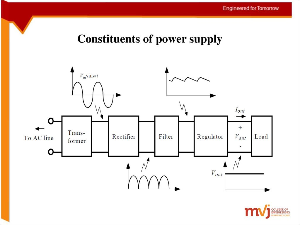 Subject Name Electronic Circuits Code 10cs32 Ppt Download Regulator With A Field Effect Transistor Power Supply 4 Constituents Of