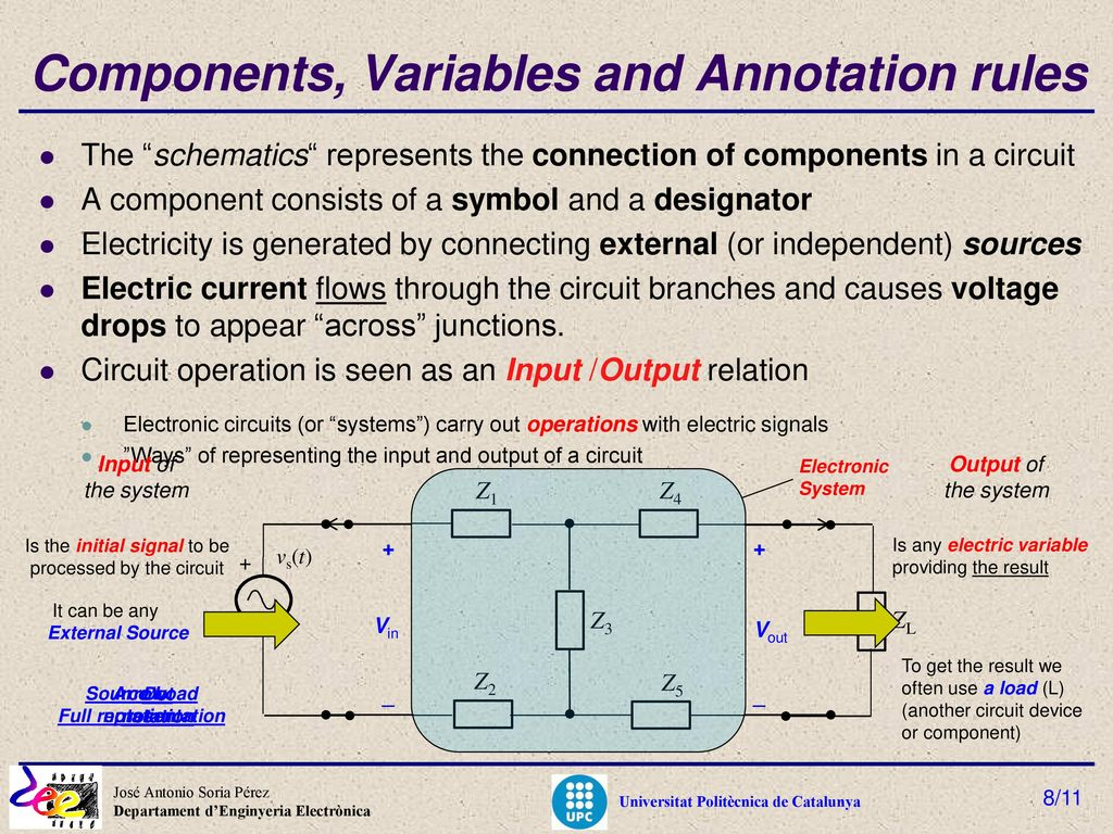 Learning in Electronic Circuits - ppt download