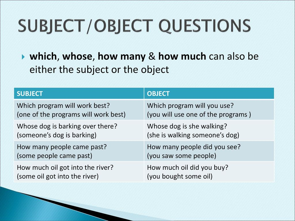 how to find subject in a question