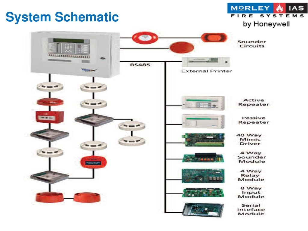 Honeywell Addressable Devices With Fire System Wire Diagram ... on