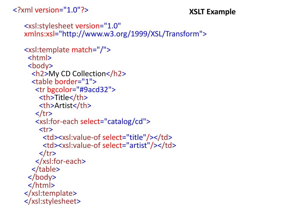 Xslt Introduction Ppt Download