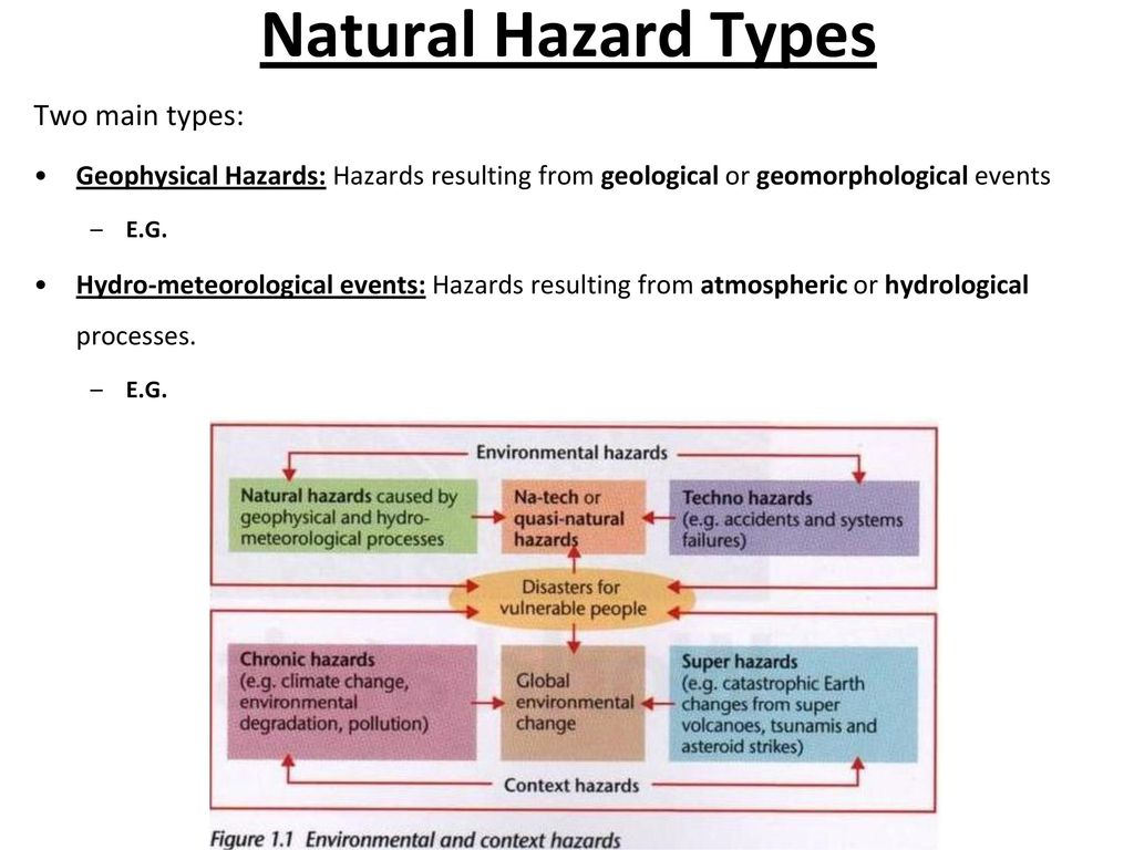 What Is A Hazard What Is A Disaster Ppt Download