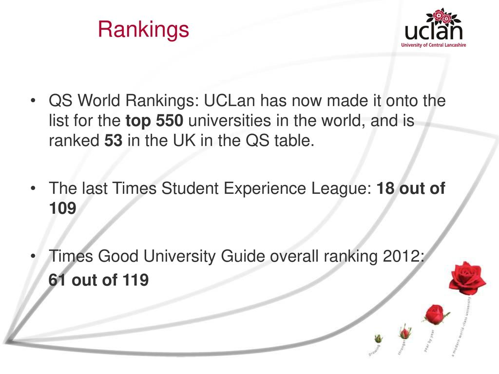 Times good university guide 2013 table.