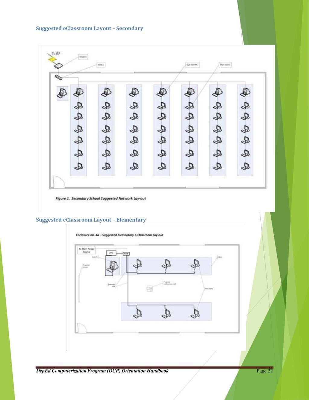 Computerization Program Dcp Orientation Handbook Ppt Download