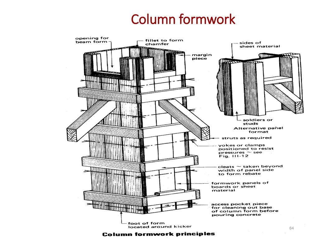 FORMWORK for Civil Engineering Construction Works - ppt