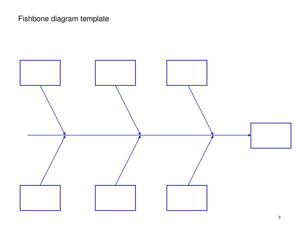fishbone diagram template instructions ppt download