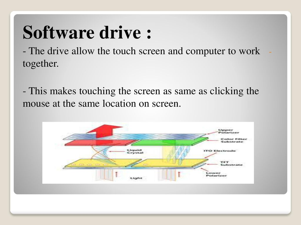 Touch Screen Technology Ppt Download Mouse Schematic Optical With Sensitive Top Diagram Software Drive The Allow And Computer To Work Together