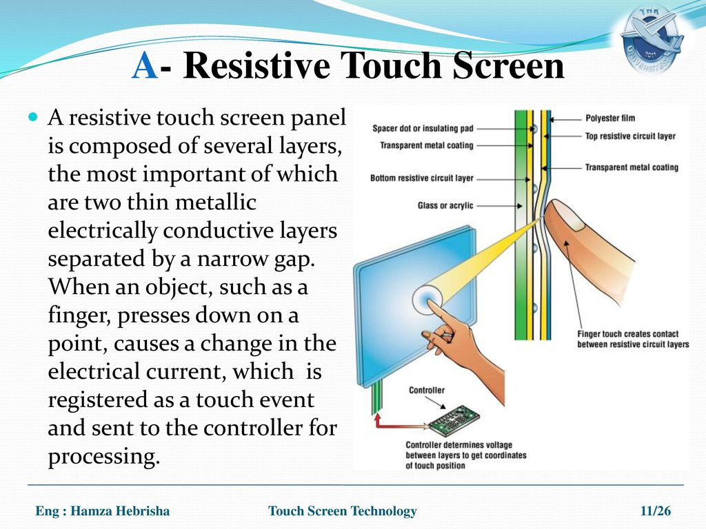 Touch Screen Technology Review Ppt Video Online Download Mouse Schematic Optical With Sensitive Top Diagram A Resistive