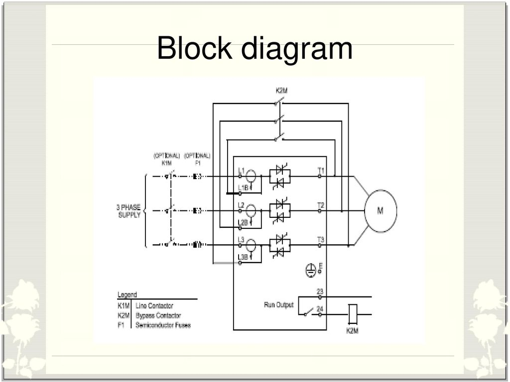 Soft Start Of 3 Phase Induction Motor By Using 2 Numbers Back To Inverter Block Diagram 5